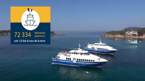 TLV TVM à La Crau dans le Var  Vidéo Entreprise Corporate